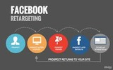 Thumbnail Facebook Retargeting Secrets (MRR)